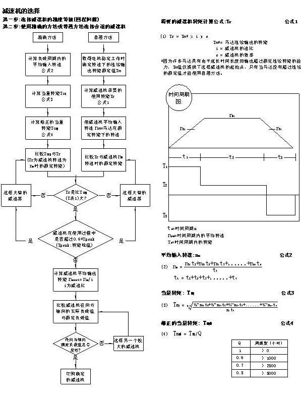 精密行星减速机选型说明(三)