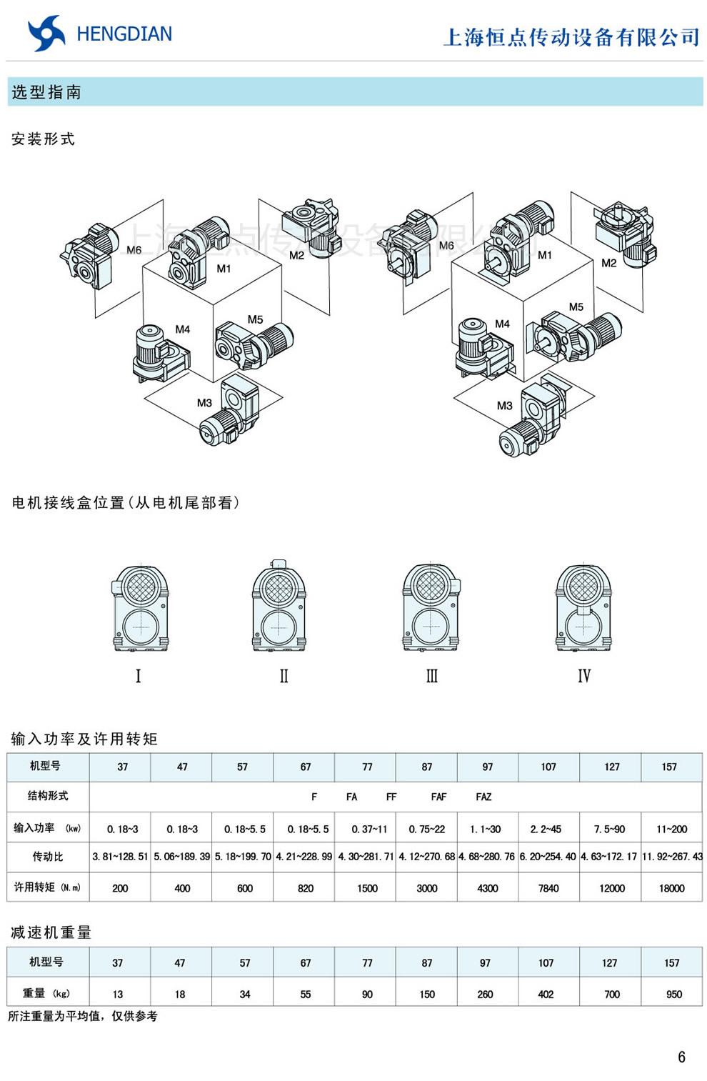 f系列减速机的电机接线盒位置-f系列平行轴斜齿轮