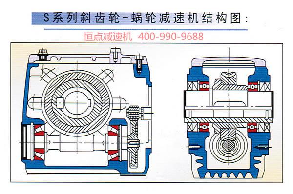 s系列斜齿轮-蜗轮减速机内部结构彩图