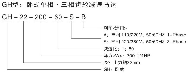 G全封闭齿轮减速电机-型号说明