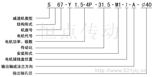 S系列斜齒輪蝸輪減速機 型號標記